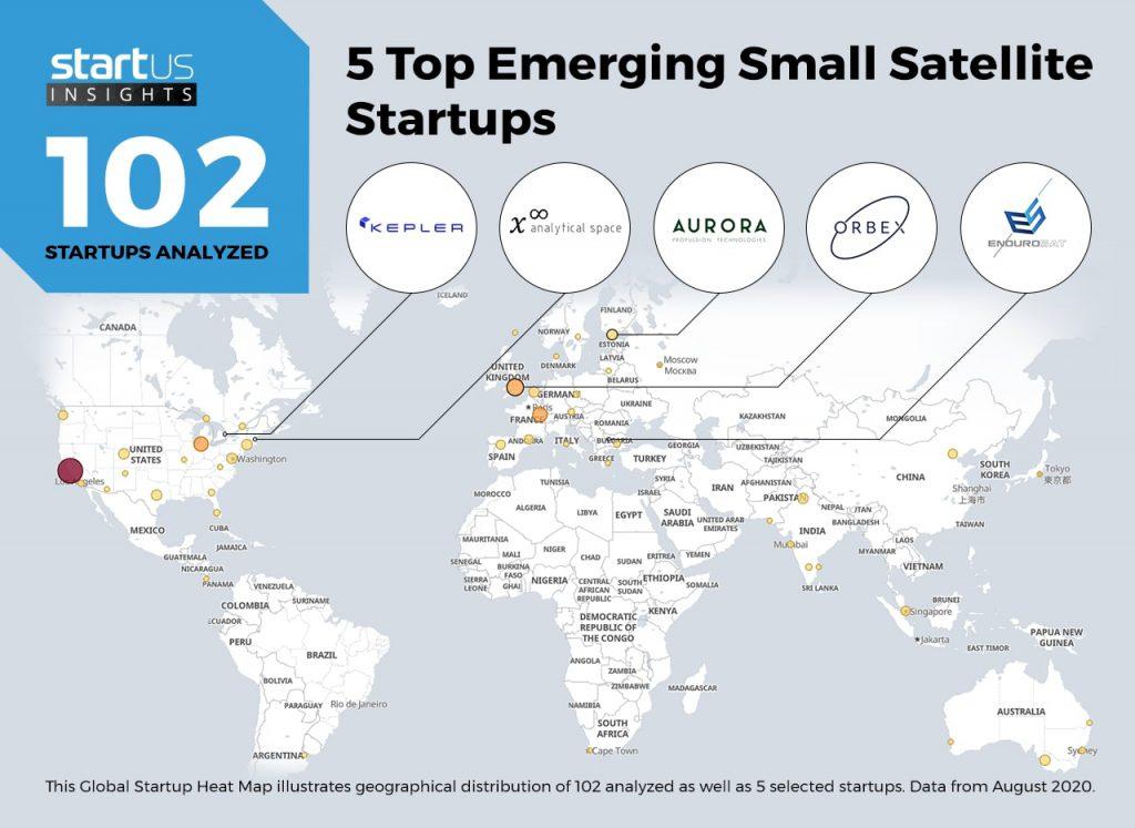 EnduroSat-Small-Satellites-Startups-Cross-Industry-Heat-Map-StartUs-Insights